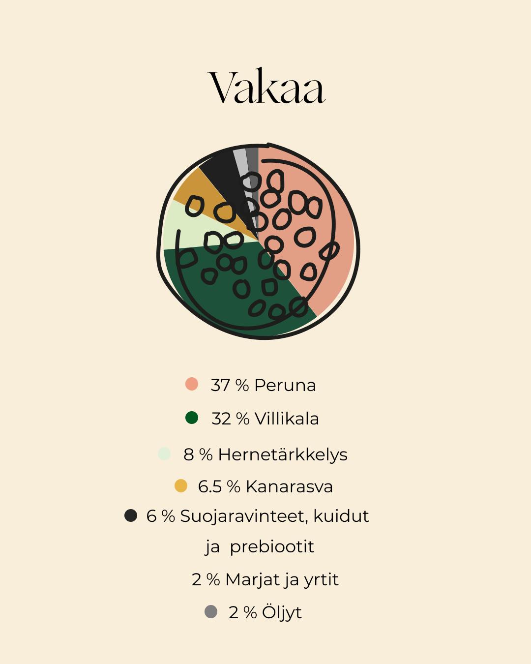 VAKAA_oikea